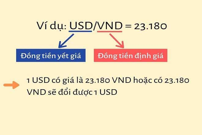 Exchange Rate là gì và số tiền quy đổi ở Việt Nam